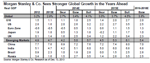 GDP-2014-2015-2016