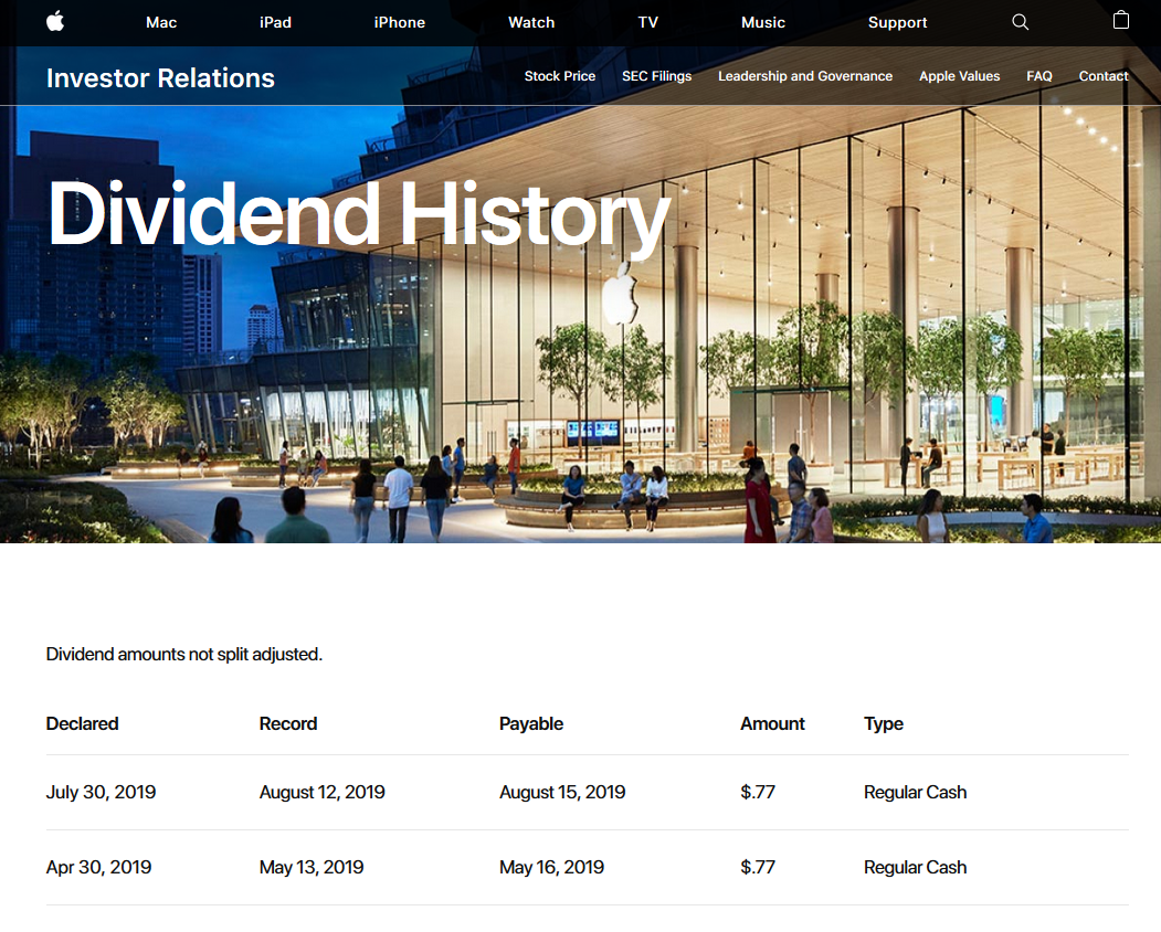 Apple dividend history