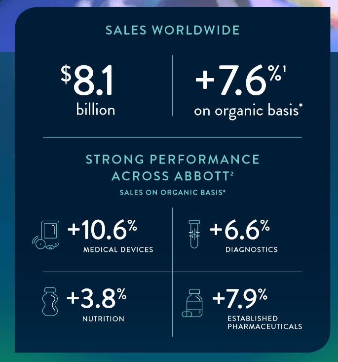 abt-earnings-q3-2019