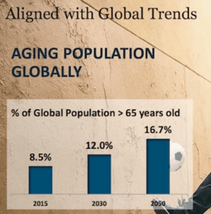 abt-global-trends